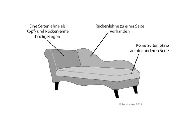 chaiselongue online kaufen. Black Bedroom Furniture Sets. Home Design Ideas